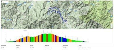 MTB in Lunigiana: percorso lago Verde