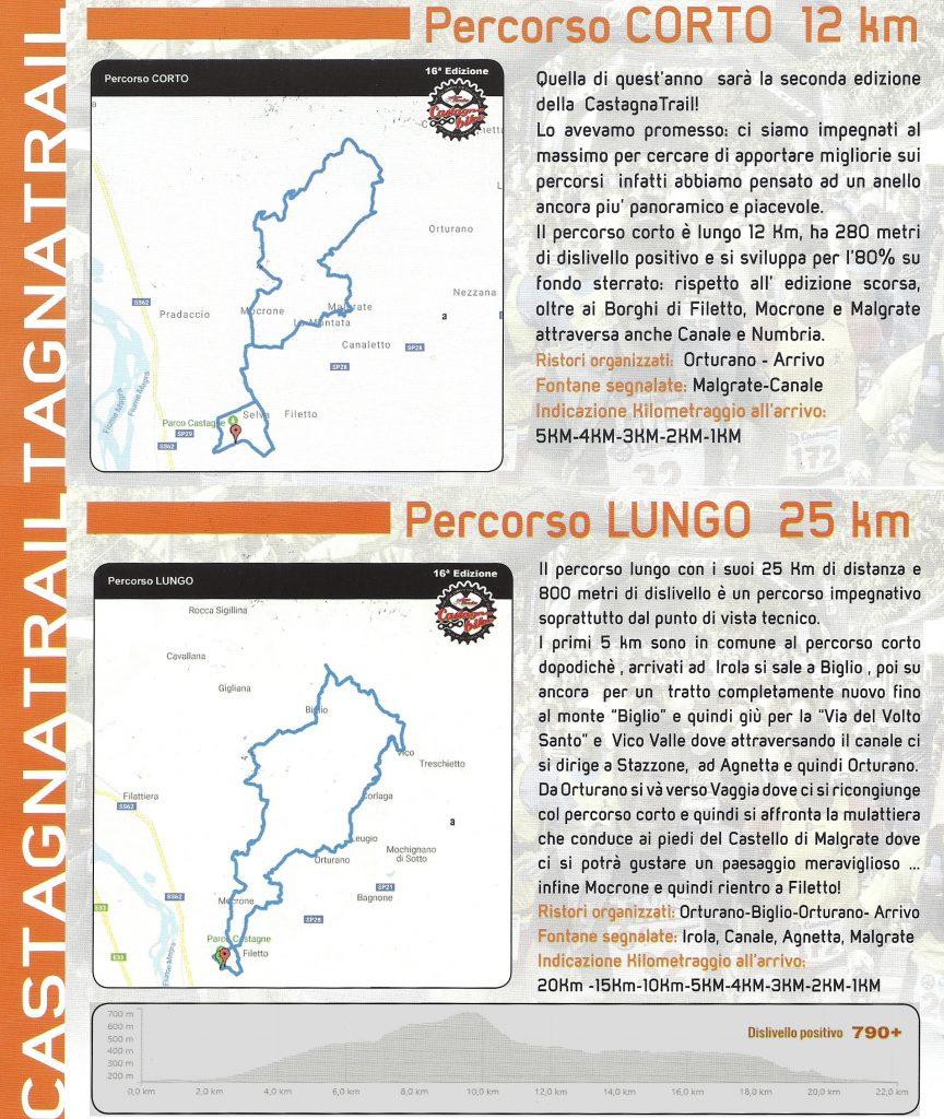 I percorsi di Castagna Trail